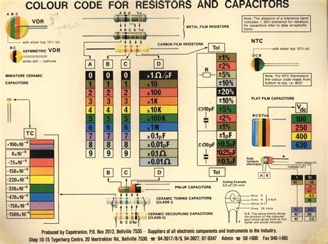 resistor color code wheel pdf img resistor capacitor color code reference information tech