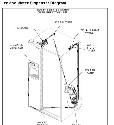 water dispenser schematic diagram sea appliance parts and technical services