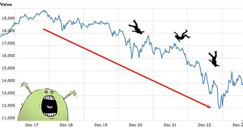 bitcoin crash bitcoin recently crashed here s why you shouldn t panic