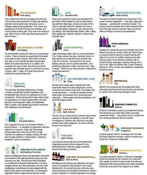 Arbonne Global Detox by 17 Best Images About Arbonne On Arbonne