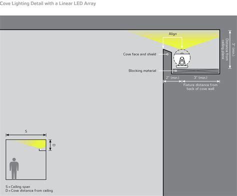 led cove lighting fixtures cove lighting architectural lighting magazine lighting