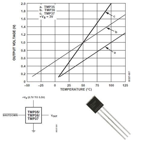 variable resistor ppt variable resistance transducer 28 images basics of measurement and instrumentation ppt