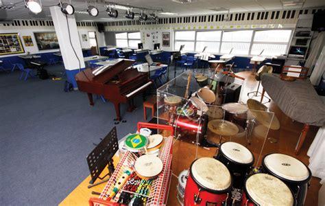 Garageband World Instruments Garageband Choir Instrument Free Fileshockey