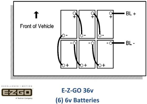 ezgo battery wiring diagram