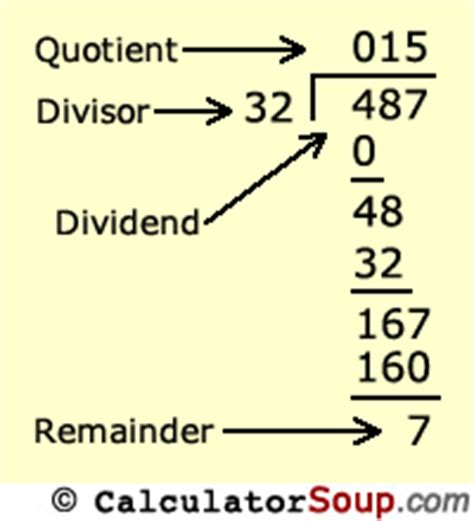 calculator with remainder long division remainder popflyboys