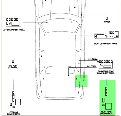 jaguar x type relay location jaguar get free image about