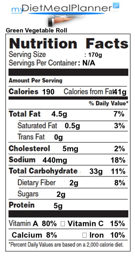 vegetables nutrition facts fiber in green vegetable roll nutrition facts for green