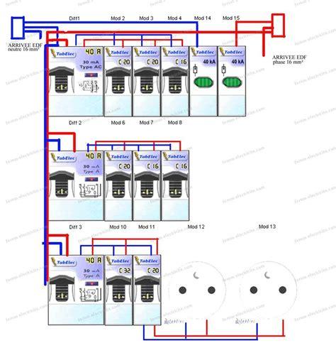 installer un tableau électrique 255 comment installer un parafoudre dans tableau 195 194 169 lectrique
