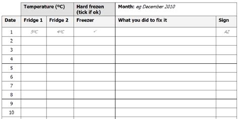 Search Results For Temperature Log For Refrigerator And Freezer Calendar 2015 Water Temperature Log Template