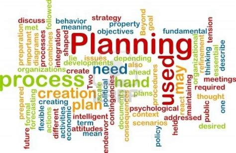 planning pic formal steps of lesson planning in geography are listed below