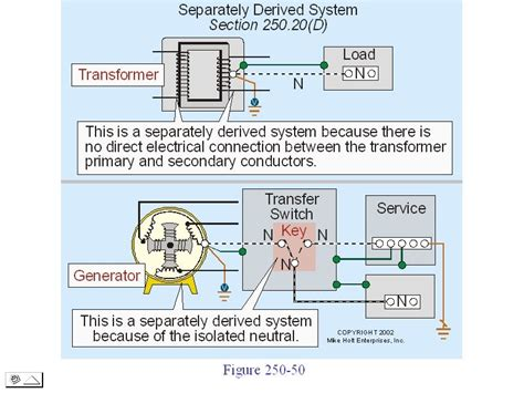 Another Wiring Diagram Transfer Switches Pinterest