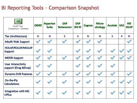sony ps lx300usb belt diagram software report software reporting tool reporting tool