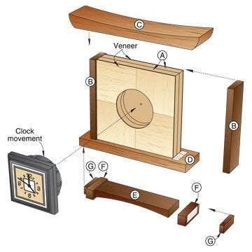 clocks for woodworking projects the world s catalog of ideas