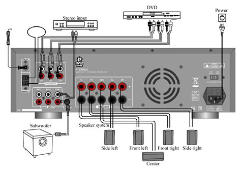 amazoncom pyle ptau  channel amplifier receiver