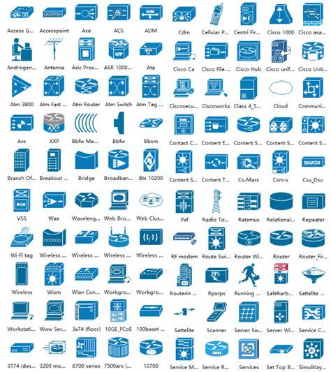 network symbols visio stencils cisco visio stencils alternatives great assistants in