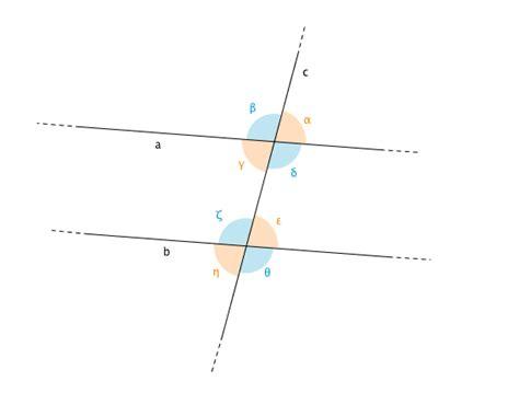 angoli interni le rette parallele e il teorema di talete geometria piana