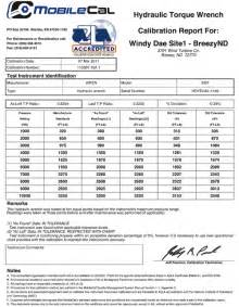 Pressure Test Certificate Template by May I See The Calibration Certificate For Your Torque Wrench