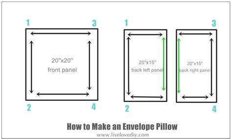 How To Make Envelope Pillow Covers by Livelovediy How To Make A Pillow With Glue