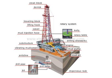 land rig layout pdf drilling rigs tidal petroleum