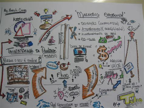 doodle revolution marketing consulting on uberl 226 ndia brasil 171 doodle
