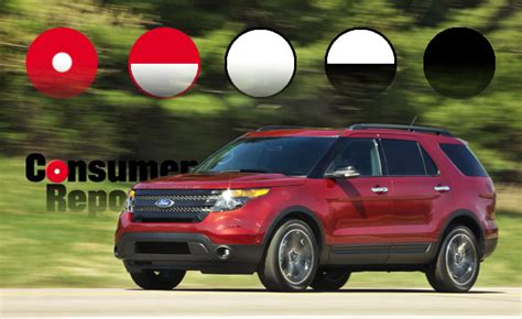 top 10 least reliable cars and trucks 187 autoguide news