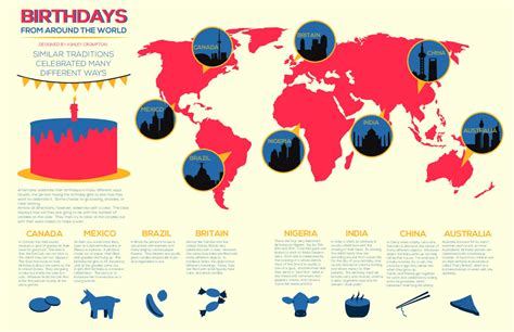 8 Birthday Traditions From Around The World by Birthdays From Around The World Visual Ly
