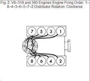 Ford 360 Firing Order Chrysler 360 Ignition Nightmare