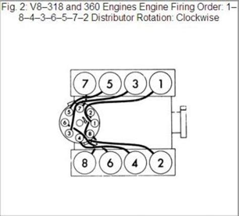 dodge 360 firing order diagram chrysler 318 ignition wiring diagram get free image