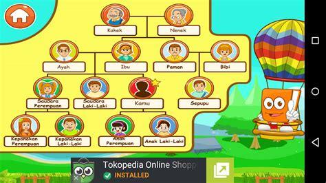 cara membuat anak versi indonesia kenali silsilah keluarga menggunakan aplikasi marbel pohon