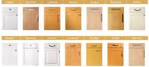 Howdens Kitchen Design discount kitchens adm construction