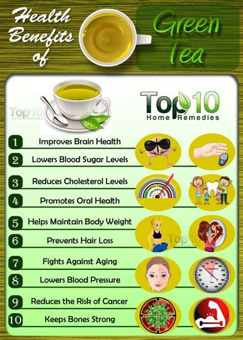 Green Tea Helps In The Fight Against Disease by Top 10 Health Benefits Of Green Tea Top 10 Home Remedies