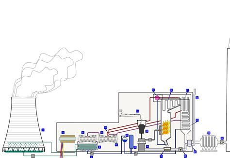 electrical calculations and guidelines for generating station and industrial plants books thermal power station images