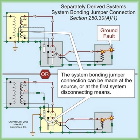 grounding diagram separately derived systems ground diagram wiring diagrams
