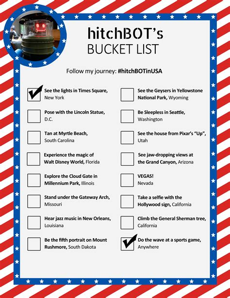 completed list my list hitchbot