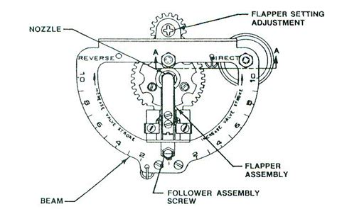 loop wiring diagram instrumentation pdf images wiring
