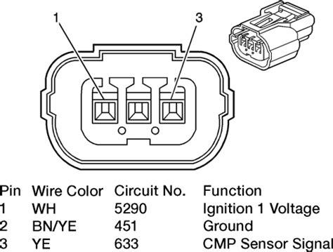 6928 Soket Ckp Cmp Camshaft Position Sensor Toyota Sienta repair guides components systems camshaft position sensor autozone