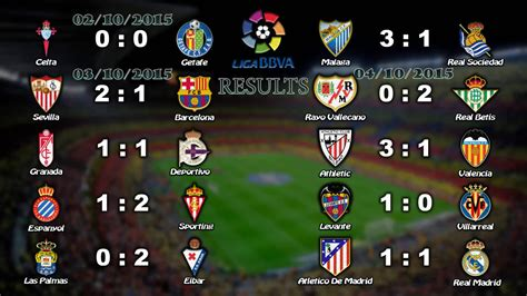 la liga results and table liga bbva results table matchday 7