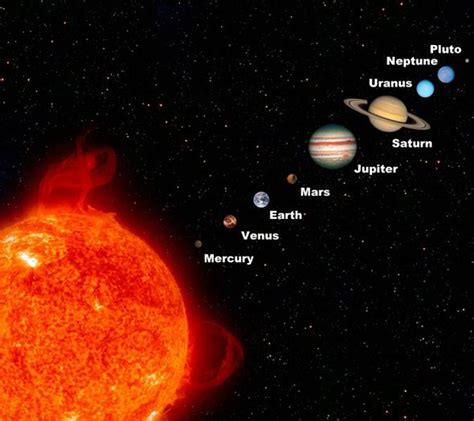 what is saturns distance from the sun saturn on emaze