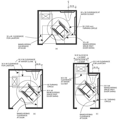nice ada house plans 1 ada compliant house plans ada compliant restroom layout best home design 2018