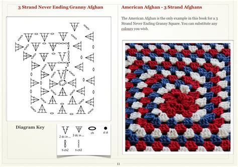 reading crochet diagrams 31 best images about reading crochet diagrams on