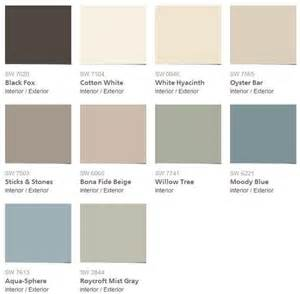 sherwin williams color schemes 2015 color trend chrysalis interior design des