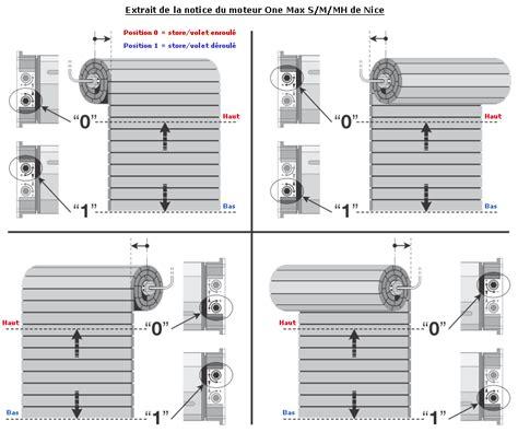Moteur Rideau Electrique by R 233 Glage Volet Roulant 233 Lectrique Maison Intelligente