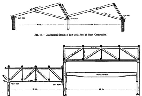 steel construction section sawtooth roof u2022why install a sawtooth roof the