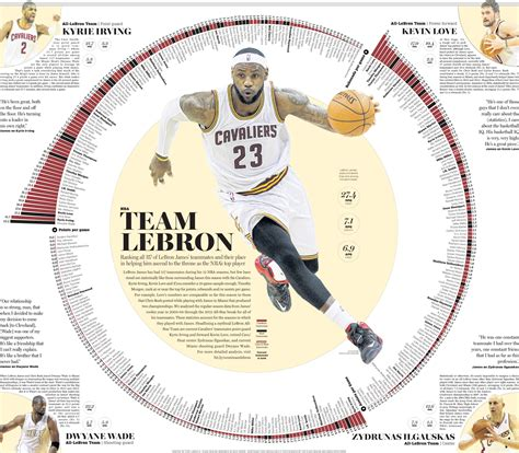 the plain dealer sports section special section enterprise inside page best of sports design
