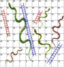 10 snakes and ladders of your personal finance