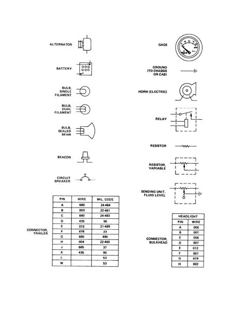 electrical schematic symbols pdf get free image about