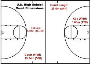 basketball rules and regulations arete hoops arete hoops