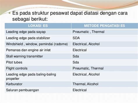 No Spray Semprotan Anti Air and protection system