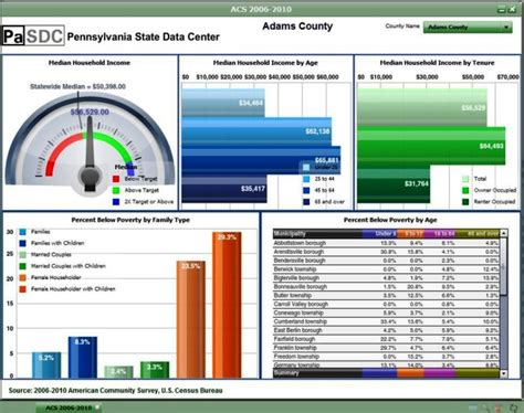 Dynamic Dashboard Template In Excel Sletemplatess Sletemplatess Dynamic Dashboard Template In Excel