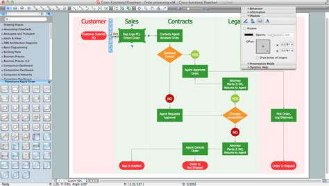 process chart software diagram software